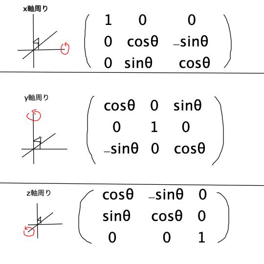 3_rotation_matrix_math_Illustration