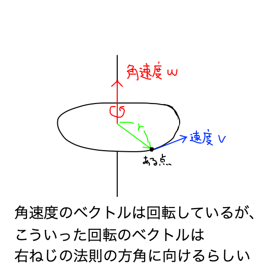 angular_vector_Illustration
