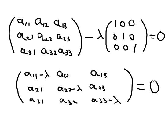 eigenvectores_math_Illustration