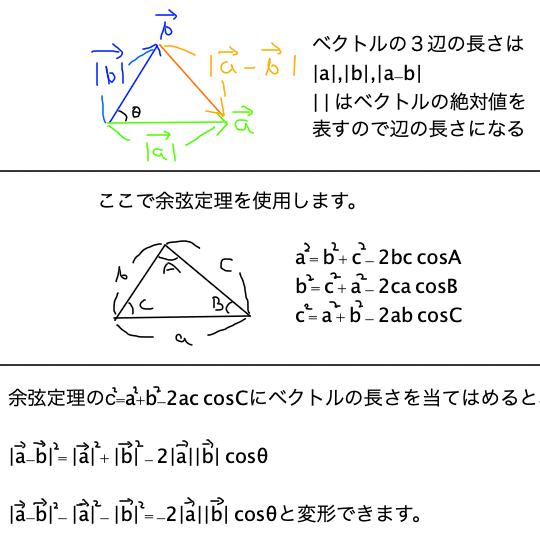 Cosine_theorem_Illustration