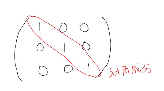 unit_matrix_Illustration