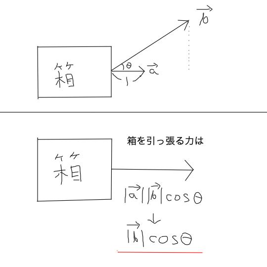 vector_power_Illustration