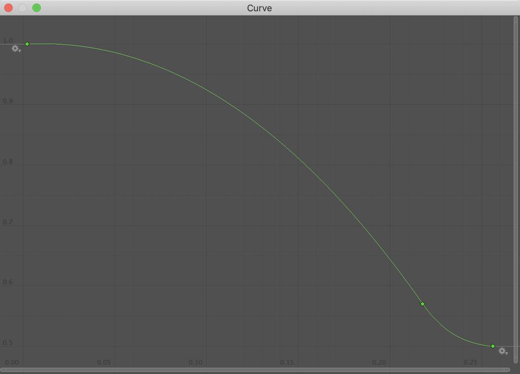 jump graph