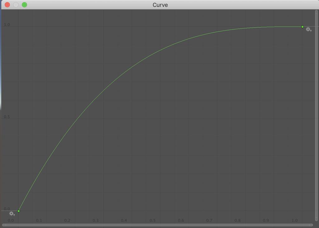 dash graph