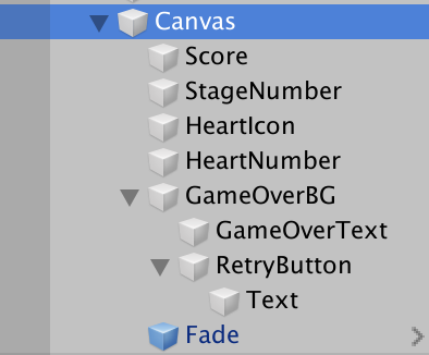 canvas hierarchy