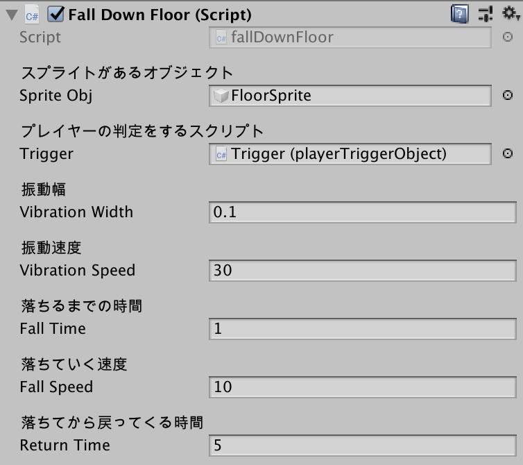 fall down floor inspector