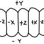 latitude longitude texture